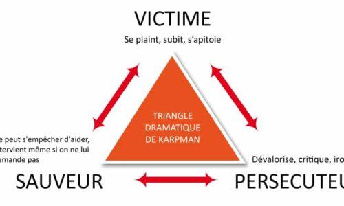 Le triangle de Karpman, victime, sauveur, persécuteur